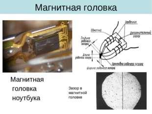 Магнитная головка Магнитная головка ноутбука Зазор в магнитной головке