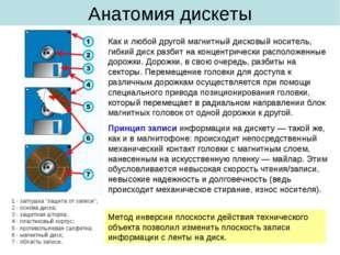 """Анатомия дискеты 1 - заглушка """"защита от записи""""; 2 - основа диска; 3 - защит"""