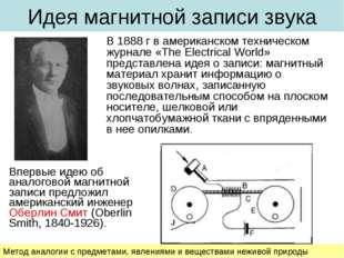 Идея магнитной записи звука В 1888 г в американском техническом журнале «The