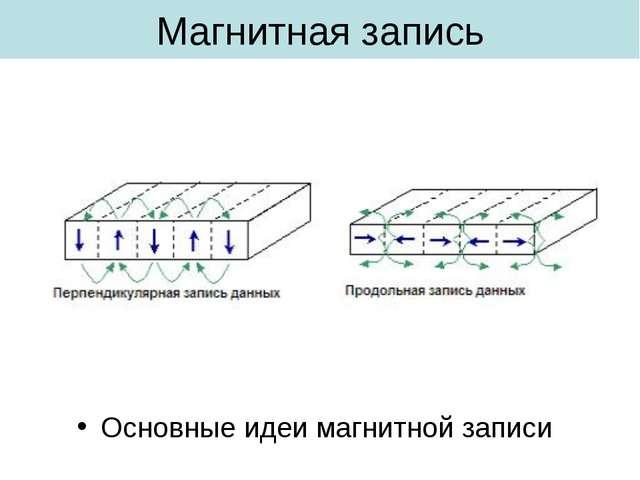 Магнитная запись Основные идеи магнитной записи