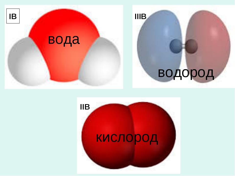 IВ IIВ IIIВ вода водород кислород