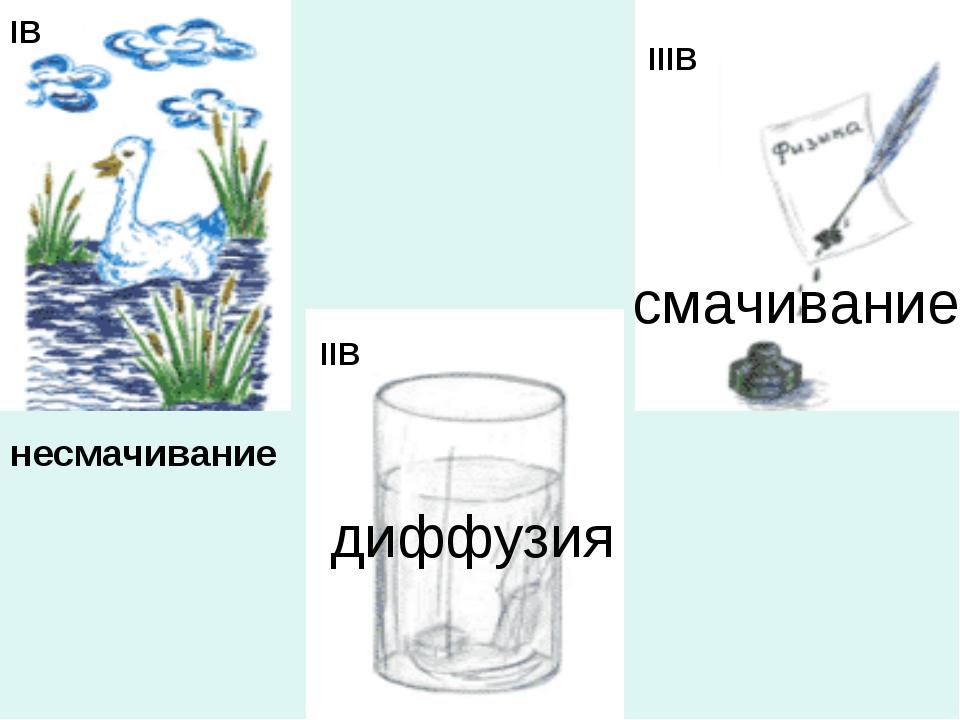 IIIВ IВ IIВ несмачивание диффузия смачивание