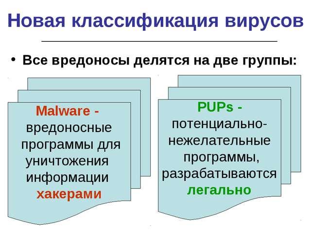 Новая классификация вирусов Все вредоносы делятся на две группы: Malware - вр...
