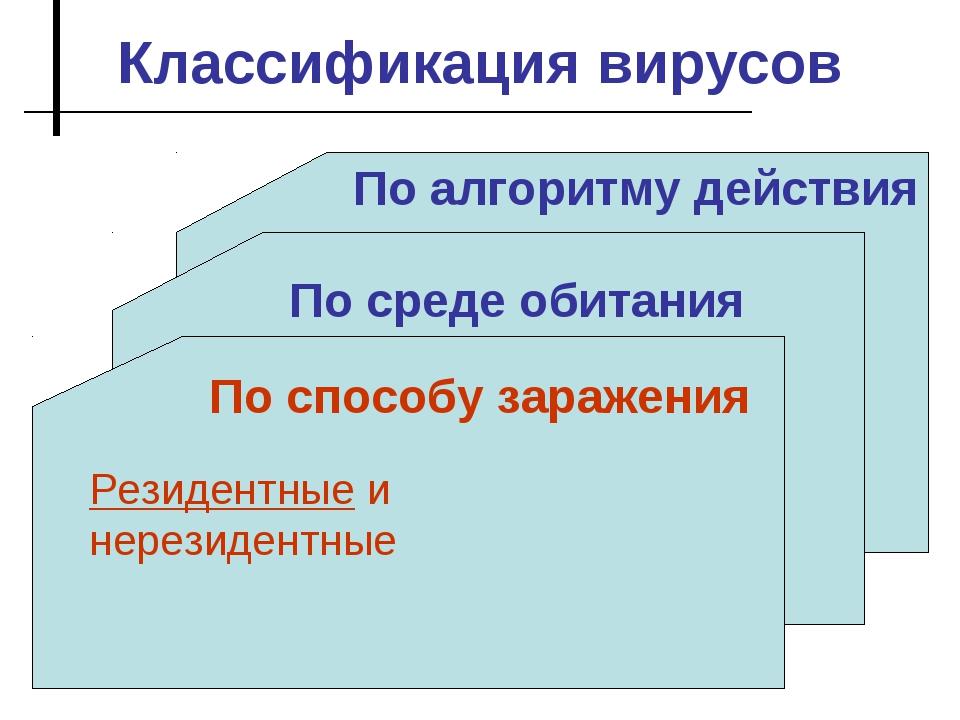 Классификация вирусов По способу заражения По алгоритму действия По среде оби...