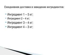 Ингредиент 1 – 5 кг; Ингредиент 2 – 4 кг; Ингредиент 3 – 4 кг; Ингредиент 4 –
