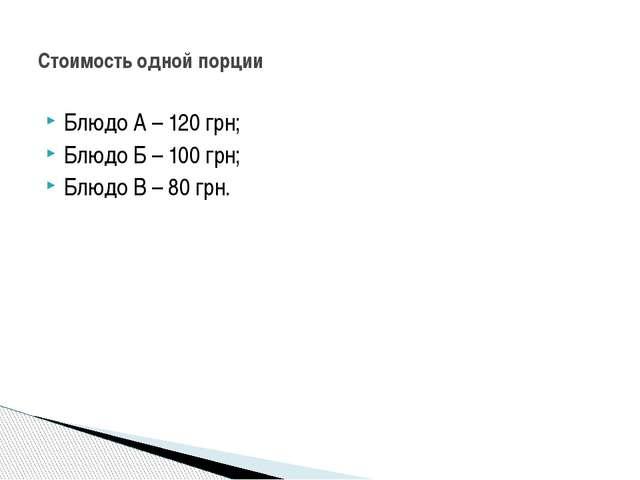 Блюдо А – 120 грн; Блюдо Б – 100 грн; Блюдо В – 80 грн. Стоимость одной порции