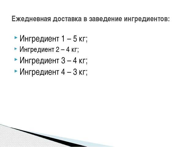 Ингредиент 1 – 5 кг; Ингредиент 2 – 4 кг; Ингредиент 3 – 4 кг; Ингредиент 4 –...