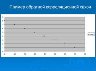 Пример обратной корреляционной связи