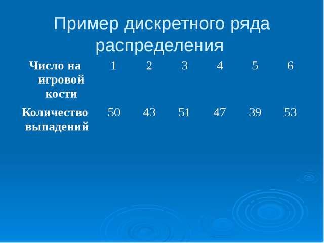 Пример дискретного ряда распределения Число на игровой кости 1 2 3 4 5 6 Коли...