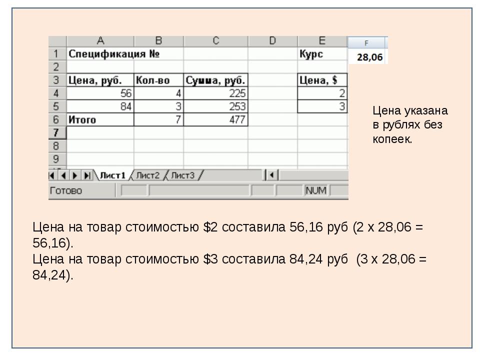 Цена указана в рублях без копеек. Цена на товар стоимостью $2 составила 56,1...