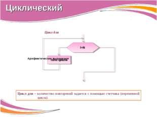 Цикл для Цикл для – количество повторений задается с помощью счетчика (переме