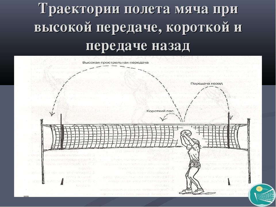 Траектории полета мяча при высокой передаче, короткой и передаче назад