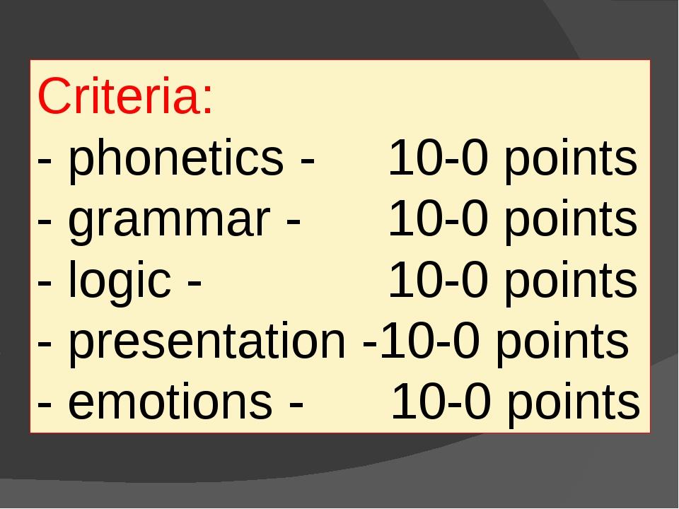 Criteria: - phonetics - 10-0 points - grammar - 10-0 points - logic - 10-0 po...