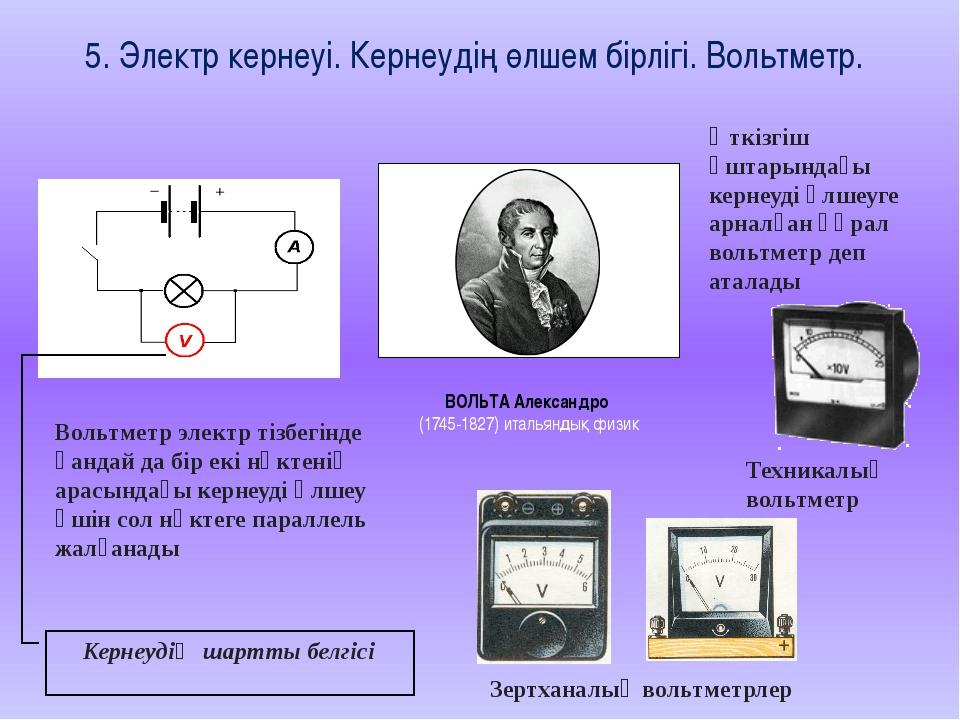 Ом Георг Симон (1787-1854 ) неміс физикгі Белгіленуі: R. Өлшем бірлігі: 1 Ом...