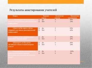 Результаты анкетирования учителей Вопрос Вариант ответа Количество ответов Пр