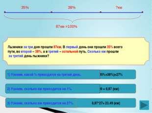 87:100 = 0,87 (км) 100%-(35%+38%)=27% Лыжники за три дня прошли 87км. В первы