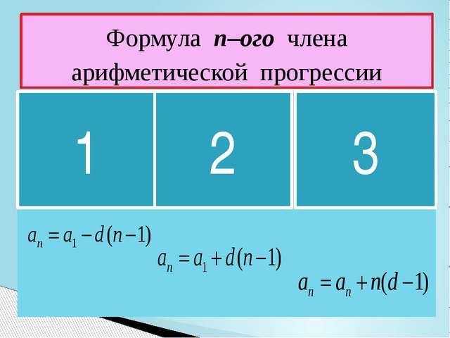 Формула n–ого члена арифметической прогрессии 1 2 3