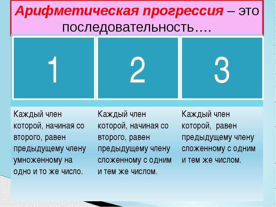 Арифметическая прогрессия – это последовательность…. 1 2 3 Каждый член которо...