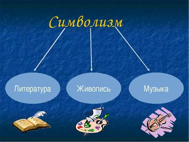 Символизм Литература Живопись Музыка