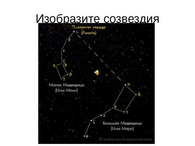 Изобразите созвездия