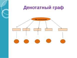 Денотатный граф Имя числительное