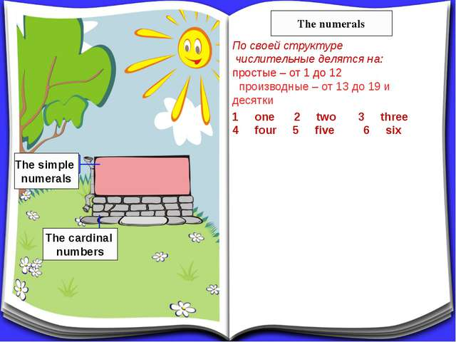 The cardinal numbers The simple numerals The numerals По своей структуре числ...