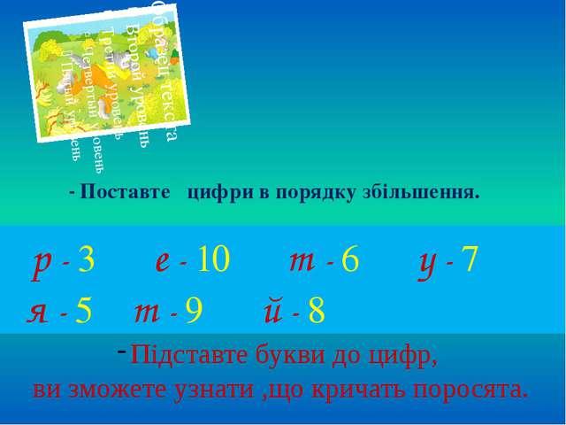 - Поставте цифри в порядку збільшення. 7 10 6 8 5 9 3 р - 3 е - 10 т - 6 у -...