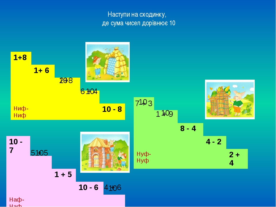 Наступи на сходинку, де сума чисел дорівнює 10 2+8 6 + 4 7 + 3 1 + 9 5 + 5 4...