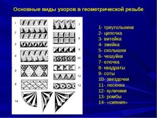 Основные виды узоров в геометрической резьбе 1- треугольники 2- цепочка 3- ви