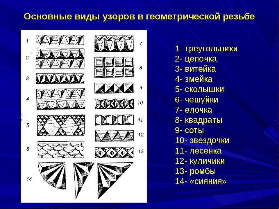 Основные виды узоров в геометрической резьбе 1- треугольники 2- цепочка 3- ви...