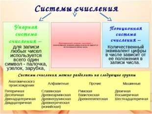 Системы счисления Унарная система счисления – для записи любых чисел использу