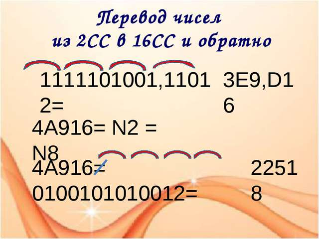 Перевод чисел из 2СС в 16СС и обратно 1111101001,11012= 4А916= N2 = N8 4А916=...