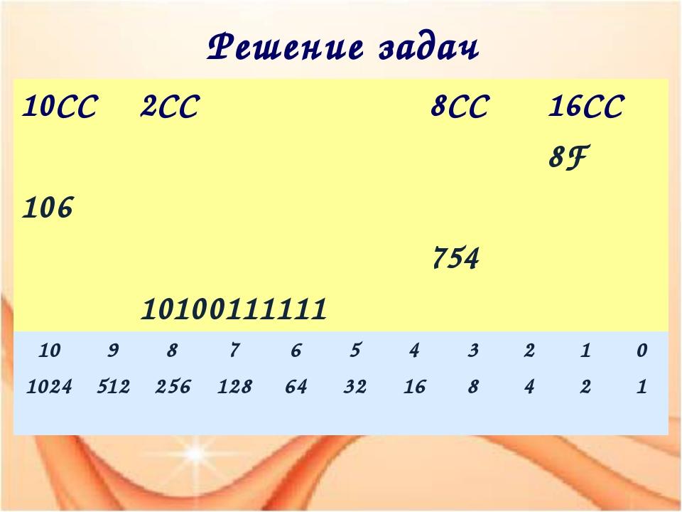 Решение задач 10СС 2СС 8СС 16СС 8F 106 754 10100111111 10 9 8 7 6 5 4 3 2 1 0...