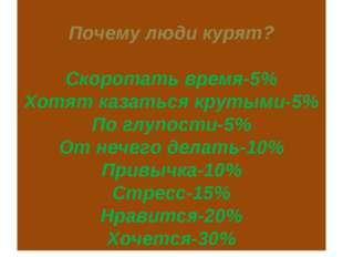 Почему люди курят? Скоротать время-5% Хотят казаться крутыми-5% По глупости-