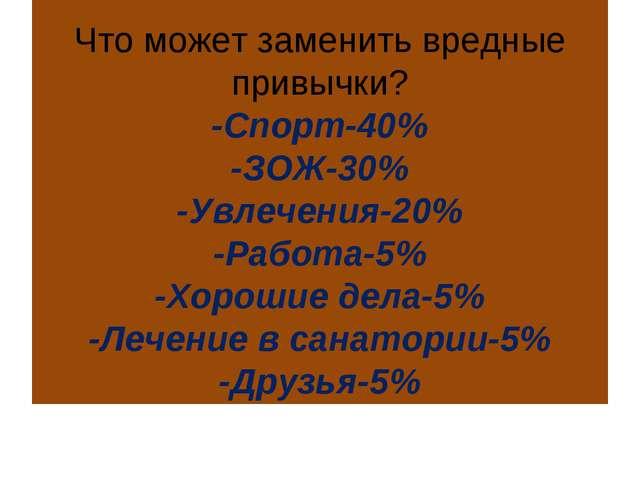 Что может заменить вредные привычки? -Спорт-40% -ЗОЖ-30% -Увлечения-20% -Раб...