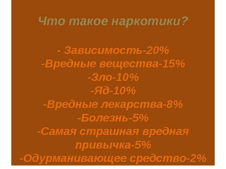 Что такое наркотики? - Зависимость-20% -Вредные вещества-15% -Зло-10% -Яд-10...