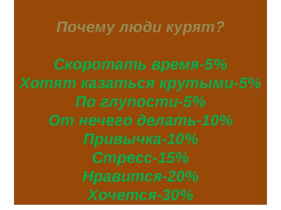 Почему люди курят? Скоротать время-5% Хотят казаться крутыми-5% По глупости-...