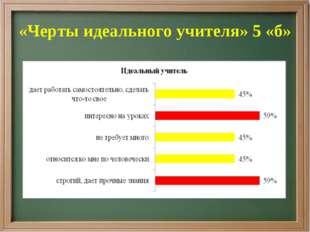 «Черты идеального учителя» 5 «б»