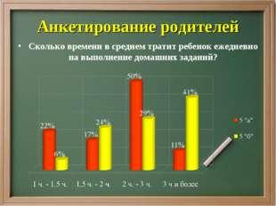 Анкетирование родителей Сколько времени в среднем тратит ребенок ежедневно на