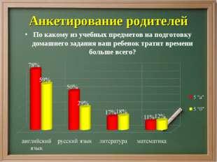 Анкетирование родителей По какому из учебных предметов на подготовку домашнег