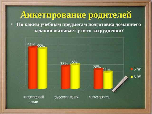 Анкетирование родителей По каким учебным предметам подготовка домашнего задан...