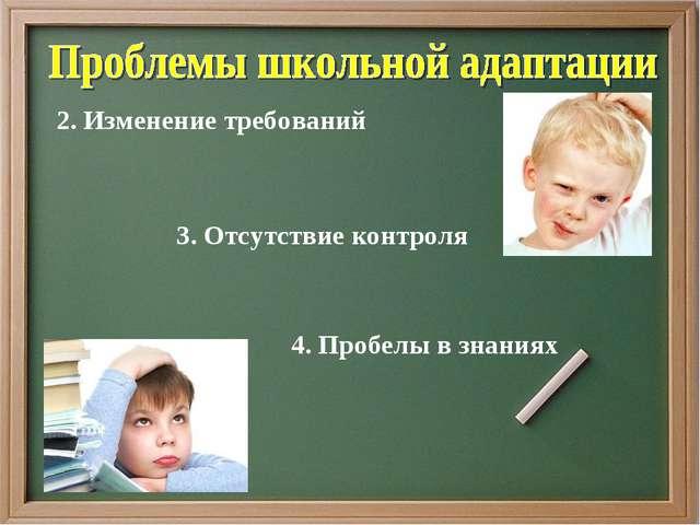 2. Изменение требований 3. Отсутствие контроля 4. Пробелы в знаниях