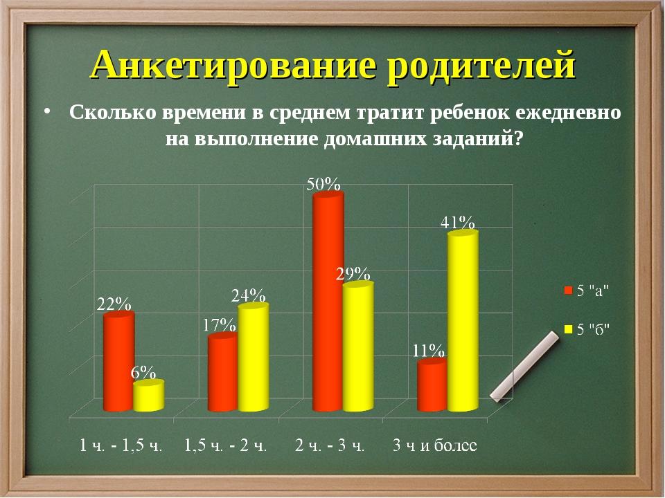 Анкетирование родителей Сколько времени в среднем тратит ребенок ежедневно на...