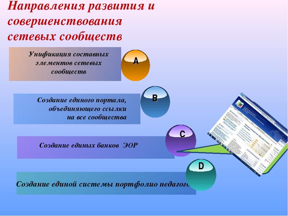 Направления развития и совершенствования сетевых сообществ Унификация составн...