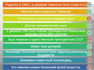 Родился в 1940.г. в деревне Чемолган близ Алма-Аты. Работал металлургом в Тем