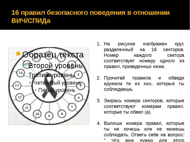16 правил безопасного поведения в отношении ВИЧ/СПИДа На рисунке изображен кр...