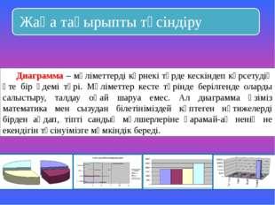 Диаграмма – мәліметтерді көрнекі түрде кескіндеп көрсетудің өте бір әдемі тү