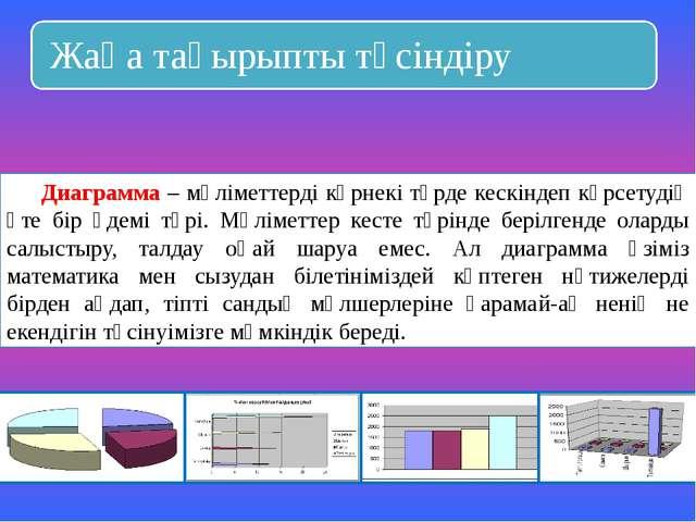 Диаграмма – мәліметтерді көрнекі түрде кескіндеп көрсетудің өте бір әдемі тү...
