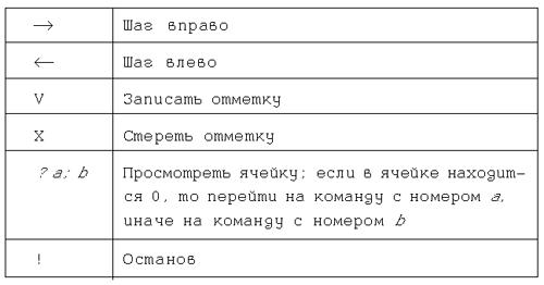 04-01