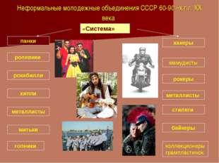 Неформальные молодежные объединения СССР 60-90 –х г.г. XX века «Система» гопн
